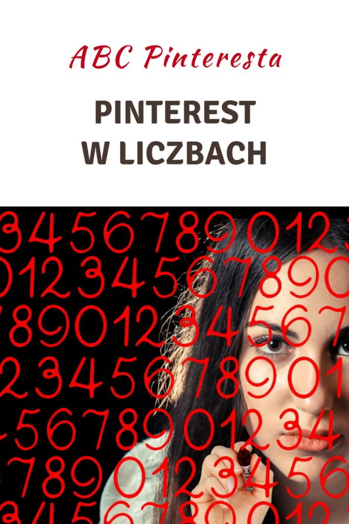 Pinterest w liczbach